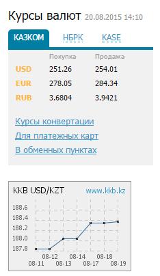 exchange rage kazakh tenge to dollar